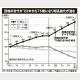 少子超高齢化した日本を襲う「2022年危機」そのヤバすぎる現実 団塊の世代がついに75歳を超え始める
