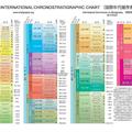 日本地質学会の地質系統・年代の日本語記述ガイドライン