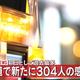 北海道で304人感染確認 一日で過去最多