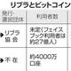 【日本の議論】リブラは世界を変えるか 「国際送金など利点」「普及にハードル」