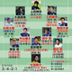 東京五輪世代のポジション争いは熾烈を極める。今後も序列が動く可能性は大いにあるだろう。