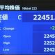日経平均21円安 5営業日ぶり値下がり