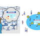 KDDIとローソン、スマホの位置情報や、購買情報をもとに特典を提供する実験を開始