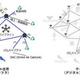 三菱重工×日本IBM、CO2流通を可視化するデジタルプラットフォーム構築へ