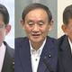 自民党総裁選は菅義偉氏を選出へ 議員票・地方票ともに圧倒的優位