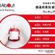 6月14日は「世界献血者デー」。日本赤十字社「令和2年 血液事業統計資料〜血液事業の現状〜」より、都道府県別、献血率ランキングを紹介します。