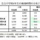 data190821-chart01.jpg