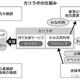 獣の捕獲 裾野広げる 会員募り狩猟支援 埼玉県横瀬町のベンチャー