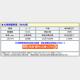 JR九州(九州旅客鉄道・9142)、株主優待を変更! 「JR九州グループ株主優待券」の利用対象施設が変更 されたほか、高速船の割引券の利用ルールも変更に!