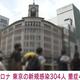 東京都で新たに304人の感染確認 重症者は1人増の47人 - ABEMA TIMES