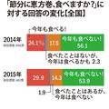 town20150202ehoumaki00.jpg