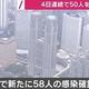 東京都で新たに58人のコロナ感染を確認 4日連続で50人を上回る