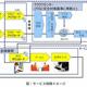 サービスの利用イメージ。(画像: NTTデータの発表資料より)
