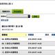 民主活動家・黄之鋒さんの著作「私は子供ではない」について、閲覧・貸し出しの可否を審査中だと伝える香港の公共図書館の蔵書検索サイト
