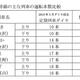 北陸新幹線(東京〜金沢間)暫定ダイヤ発表、指定席は10/24から発売