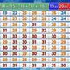 図 各地の最高気温の予報(ウェザーマップによる)