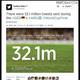 3,210万ツイートを記録(@TwitterDataによるグラフィック)