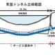 9/5から青函トンネル全体で携帯電話が使用可能に——JR北海道