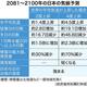 21世紀末日本の気候は? 温暖化対策進めて 文科省と気象庁予測