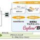 クラウド型AIOCRソリューションの最新版をキヤノンンMJが発表
