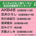 2017年NHK紅白歌合戦の出場歌手46組から複数回答