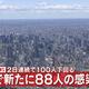 東京都 88人の感染確認 新型コロナ