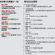 韓国の資産差し押さえ、日本の第2次報復…運命の8月4日近づく