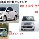 2021年1月、新車販売台数ランキング 日本カー・オブ・ザ・イヤー受賞効果か? レヴォーグ前年の6.6倍も売れている!