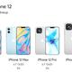 iPhone12 PhoneArena