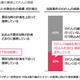 買収した企業の業績が「計画を上回って推移」したのは約1割【日本企業のクロスボーダーM&A実態調査】