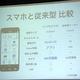 SoftBank・Y!mobileの一部機種でLINEが8月上旬より利用不可に!AQUOS CRYSTALやシンプルスマホ2などのAndroid 5.0未満が対象。auに続き