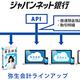 ジャパンネット銀行と弥生が参照系API公式連携を開始