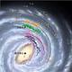 VERAを含む観測により作成された、天の川銀河と太陽系との位置関係を示した図 (c) 国立天文台
