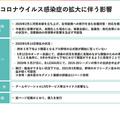IT Sports Masahiro Sano