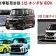 2020年2月、新車販売台数ランキング 1万台オーバーは「軽自動車」だけ!
