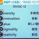 映画界への支援に…「DIVOC−12」プロジェクト開始