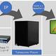 アストロデザイン、8K H.265プレーヤ Tamazone Player HP-7524を発売