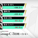 藤崎智、3回戦トップ2勝目で首位肉薄「出来ることを精一杯」/麻雀・RTDトーナメント2019 グループC