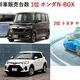 2020年5月、新車販売台数ランキング 軽乗用55.9%減! 庶民の足を直撃!!