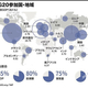 G20参加国・地域についてまとめた図。(c)AFP=時事/AFPBB News