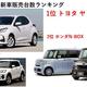 2020年10月、新車販売台数ランキング トヨタ、一強時代に突入か?