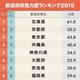都道府県魅力度ランキング2019!茨城は連続最下位脱出なるか