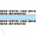 構内図(JR東日本の公式サイトより)