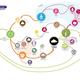 サーキュラーエコノミーから「システミックデザイン」へ:ベルリン発スタートアップが挑む「堆肥化できるオムツ」というビジネス