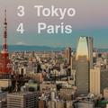東京が「3位」に上昇した理由:世界の都市総合力ランキング2016