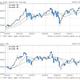 「NYダウ平均」と「日経平均株価」の差が意味するもの - 自由人