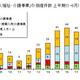 「老人福祉・介護事業」の倒産 上半期(1-6月)推移