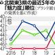 魅力度ランキングが北関東3県に波紋、最下位は衝撃だった栃木県