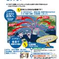江戸川区水害ハザードマップ