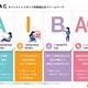 カクテルメイクが動画クリエイティブの新しいフレームワーク「AIBAC(アイバック)」を公開